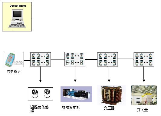 塔吊电路控制线接线图