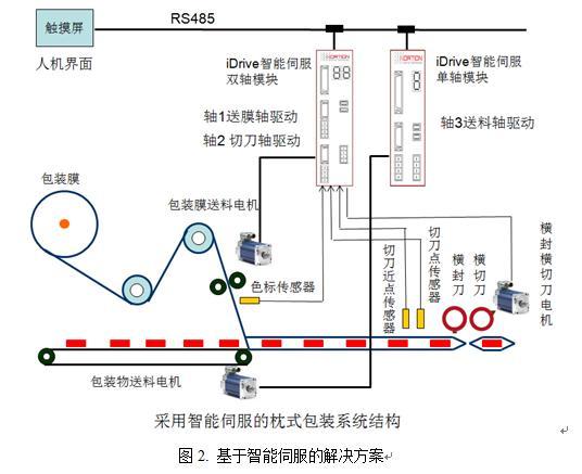 电路 电路图 电子 原理图 536_437