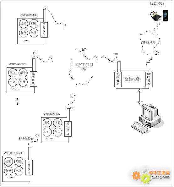电路 电路图 电子 户型 户型图 平面图 原理图 554_595
